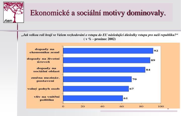 Ekonomické a sociální motivy dominovaly.