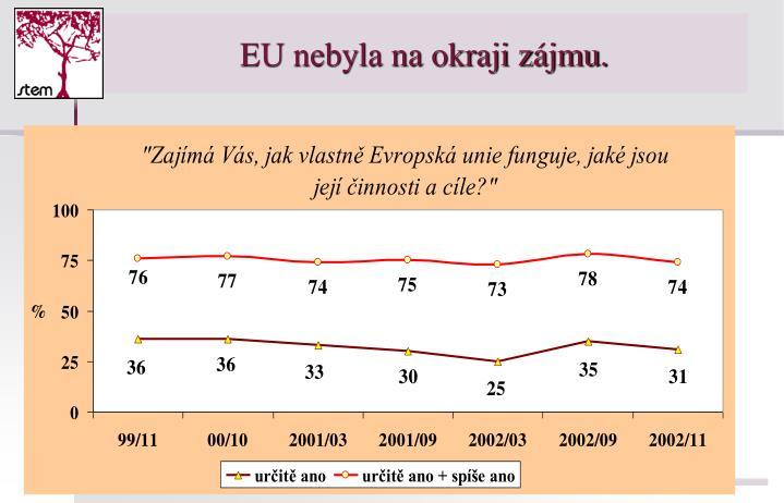 EU nebyla na okraji zájmu.