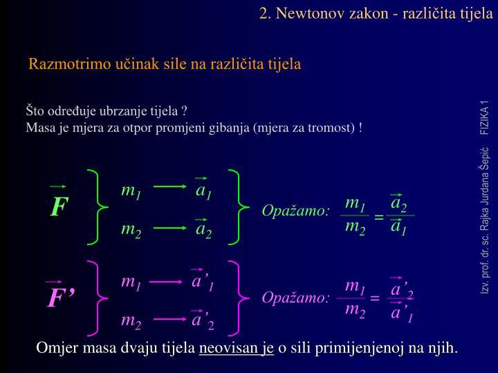 2. Newtonov zakon - različita tijela