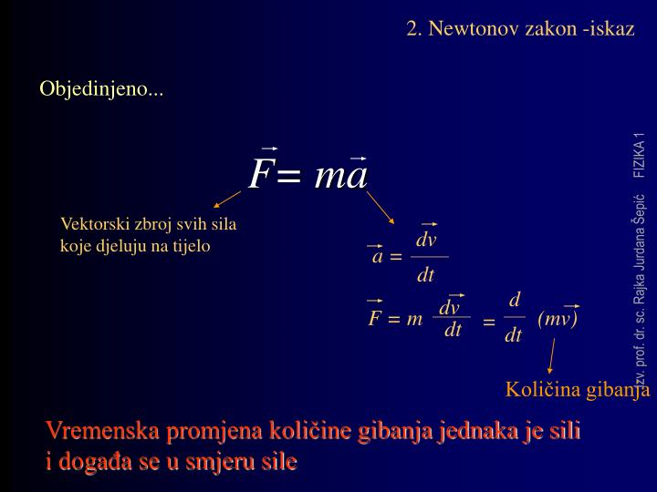 2. Newtonov zakon -iskaz