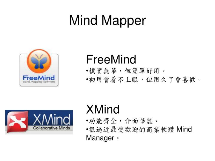 Mind Mapper