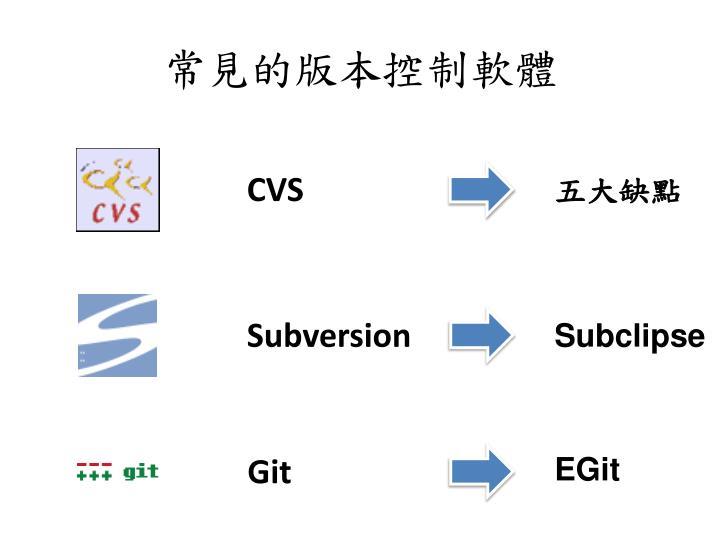 常見的版本控制軟體