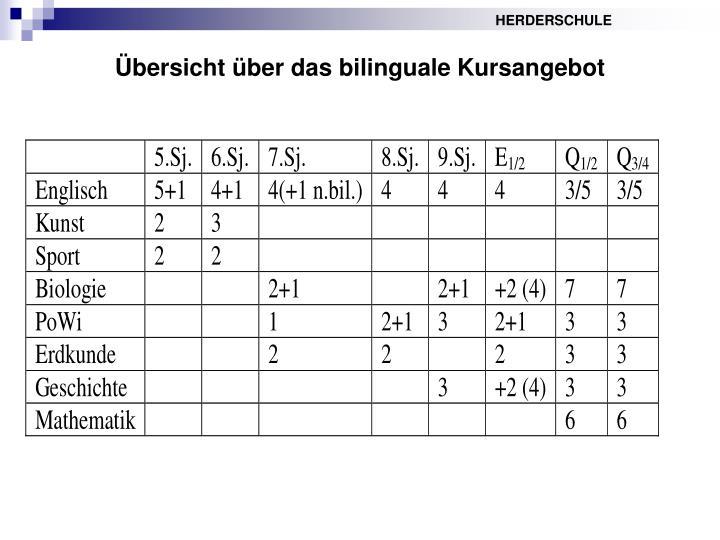 Übersicht über das bilinguale Kursangebot