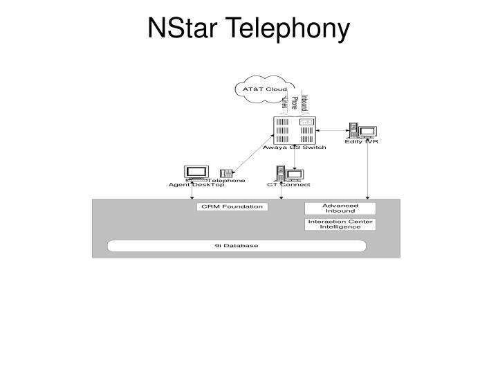 NStar Telephony