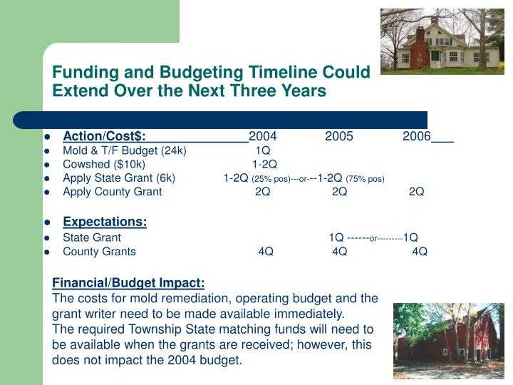Funding and Budgeting Timeline Could