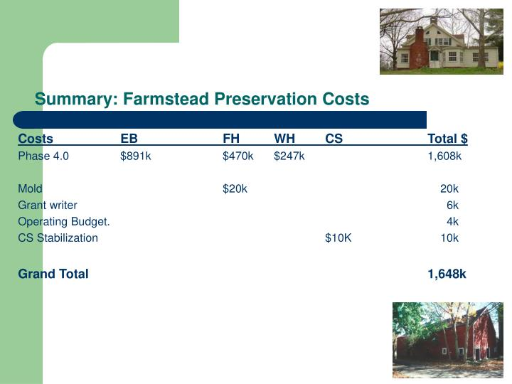 Summary: Farmstead Preservation Costs