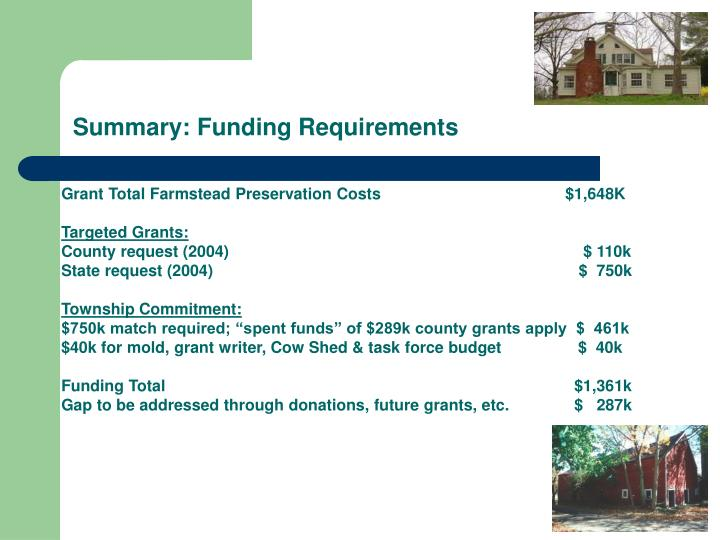 Summary: Funding Requirements