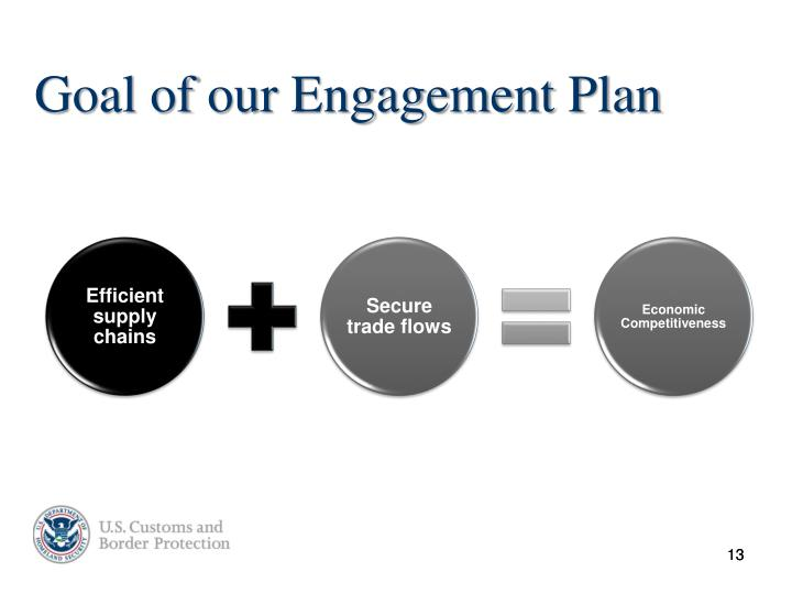 Goal of our Engagement Plan