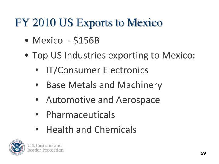Mexico  - $156B