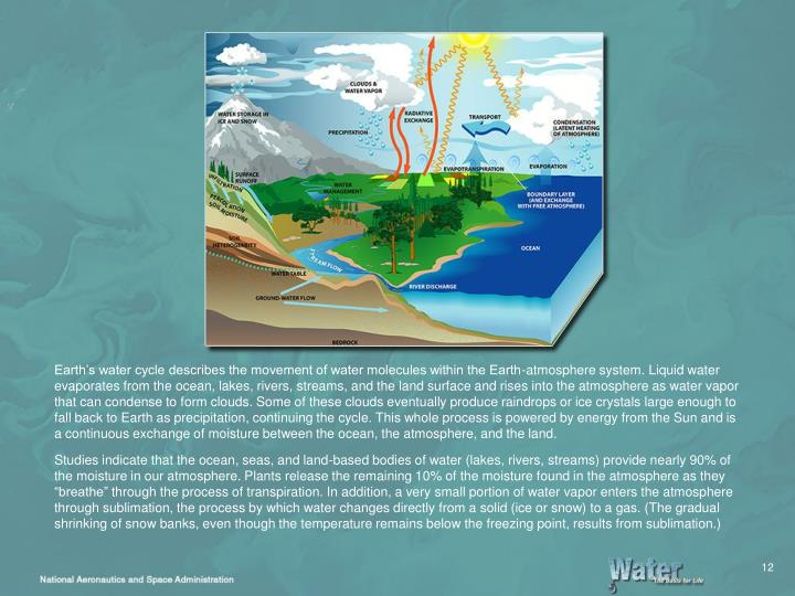 Earths water cycle describes the movement of water molecules within the Earth-atmosphere system. Liquid water evaporates from the ocean, lakes, rivers, streams, and the land surface and rises into the atmosphere as water vapor that can condense to form clouds. Some of these clouds eventually produce raindrops or ice crystals large enough to fall back to Earth as precipitation, continuing the cycle. This whole process is powered by energy from the Sun and is a continuous exchange of moisture between the ocean, the atmosphere, and the land.