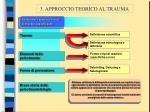3 approccio teorico al trauma