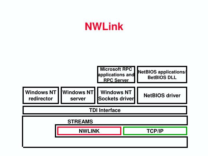 NWLink