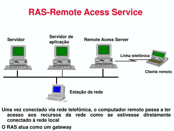 RAS-Remote Acess Service