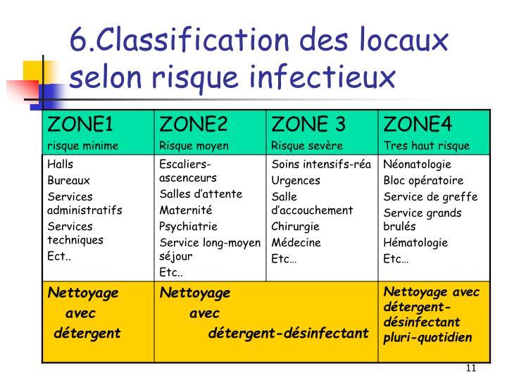 6.Classification des locaux selon risque infectieux