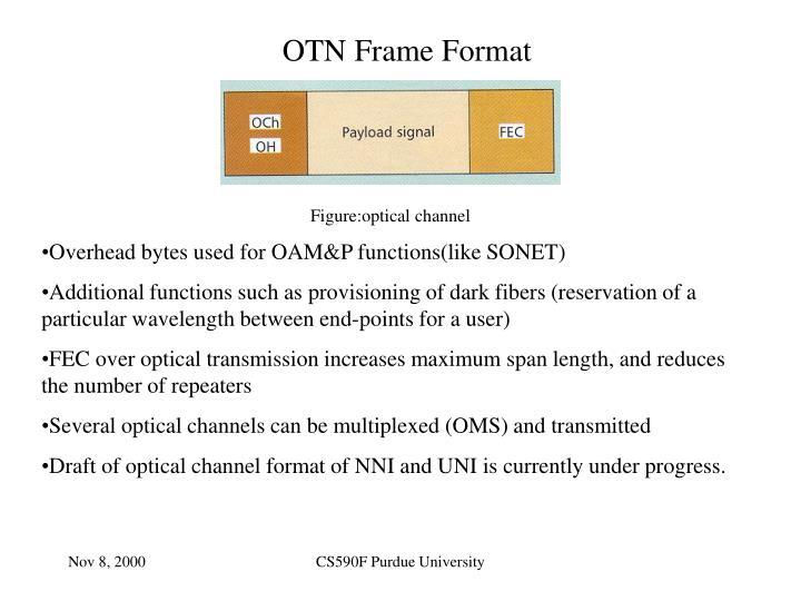 OTN Frame Format