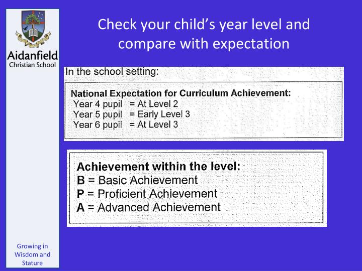 Check your child's year level and compare with expectation