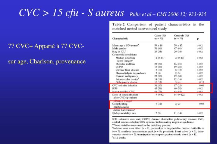 CVC > 15 cfu - S aureus