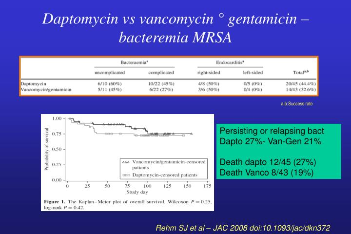 Daptomycin vs vancomycin ° gentamicin – bacteremia MRSA