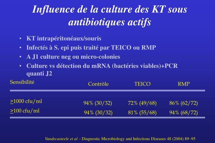 Influence de la culture des KT sous antibiotiques actifs