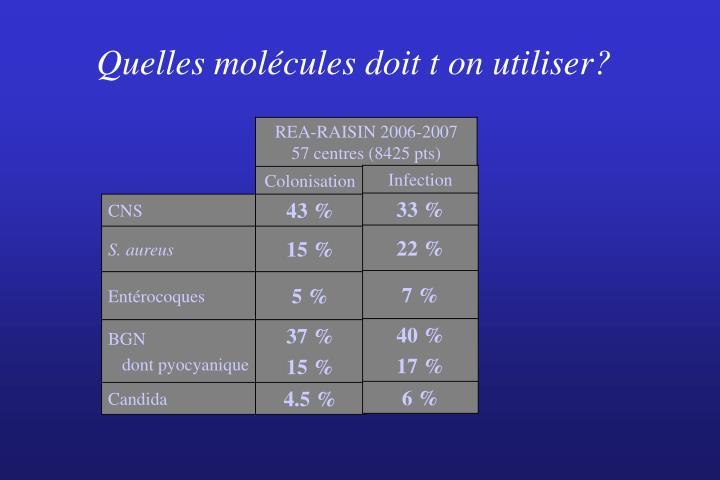 Quelles molécules doit t on utiliser?
