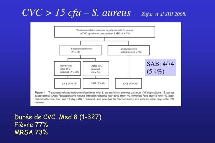 CVC > 15 cfu – S. aureus