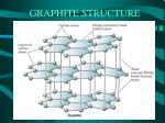 graphite structure