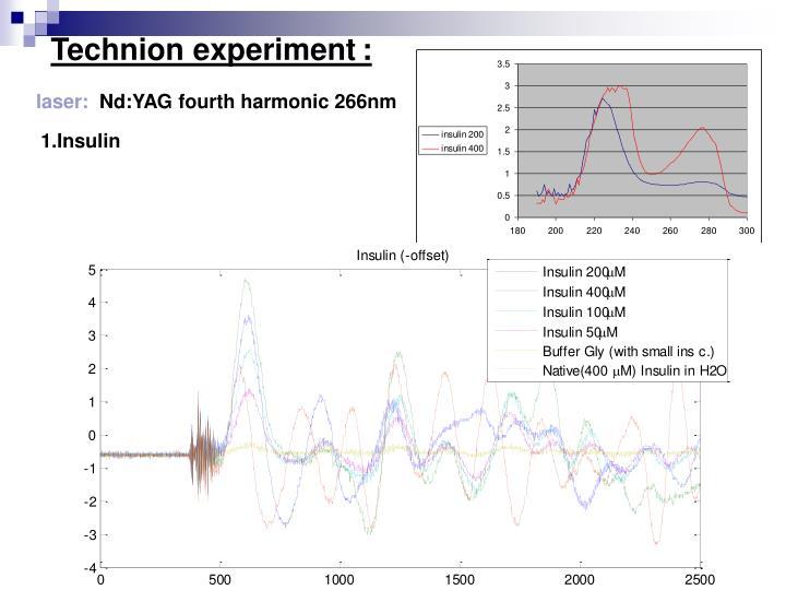 Technion experiment