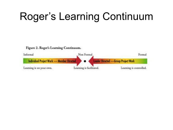 Roger's Learning Continuum