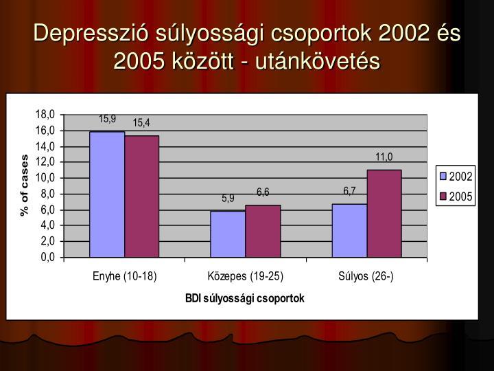 Depresszió súlyossági csoportok 2002 és 2005 között - utánkövetés