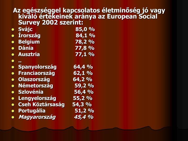 Az egészséggel kapcsolatos életminőség jó vagy kiváló értékeinek aránya az European Social Survey 2002 szerint: