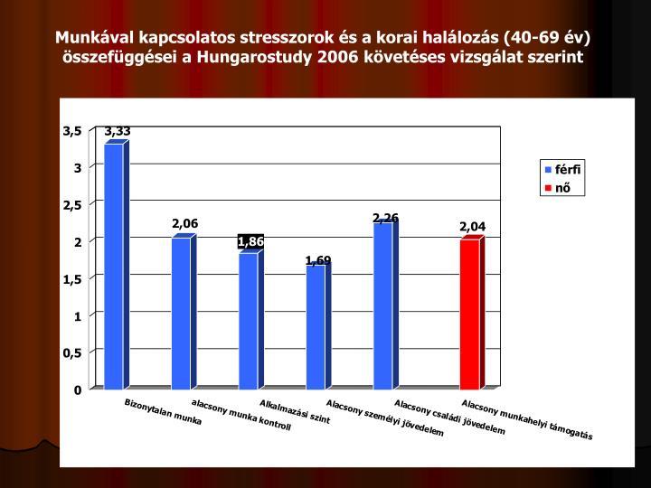 Munkával kapcsolatos stresszorok és a korai halálozás (40-69 év) összefüggései a Hungarostudy 2006