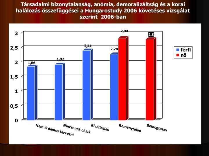 Társadalmi bizonytalanság, anómia, demoralizáltság és a korai halálozás összefüggései a Hungarostudy 2006