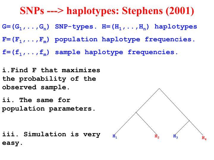 SNPs ---> haplotypes: Stephens (2001)