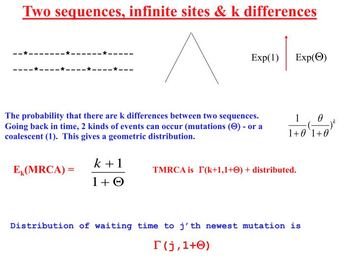 Two sequences, infinite sites & k differences