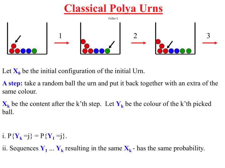 Classical Polya Urns