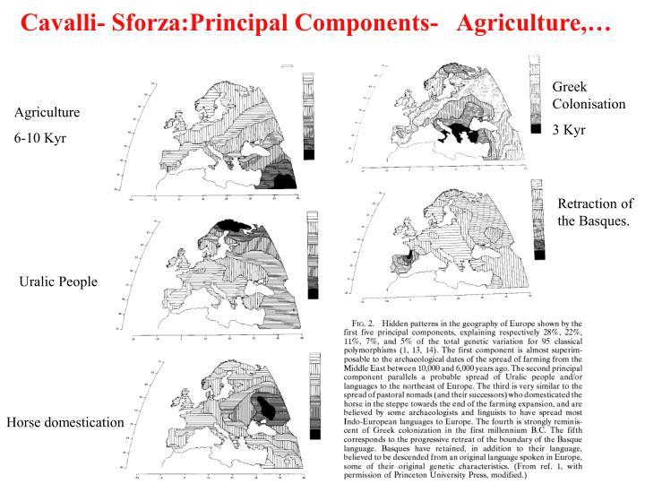 Cavalli- Sforza:Principal Components-   Agriculture,…