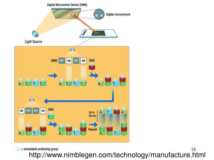 http://www.nimblegen.com/technology/manufacture.html