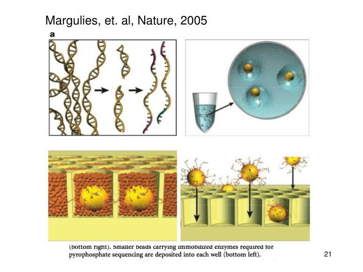 Margulies, et. al, Nature, 2005