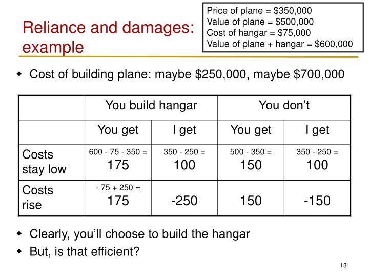 Price of plane = $350,000