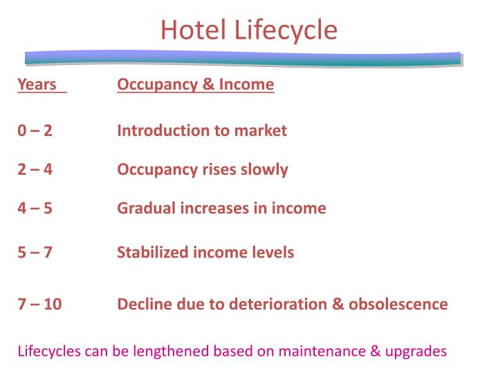 Hotel lifecycle