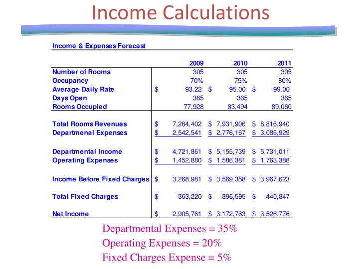 Income Calculations
