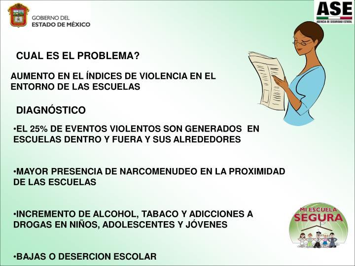 CUAL ES EL PROBLEMA?