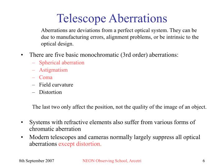 Telescope Aberrations