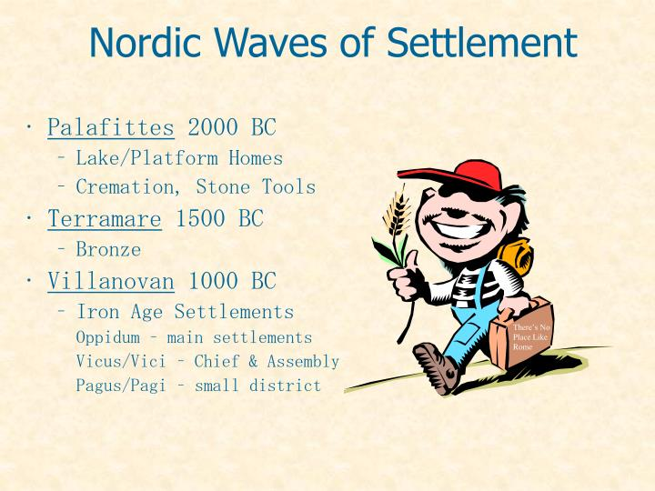 Nordic Waves of Settlement
