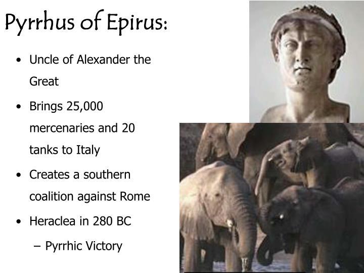 Pyrrhus of Epirus: