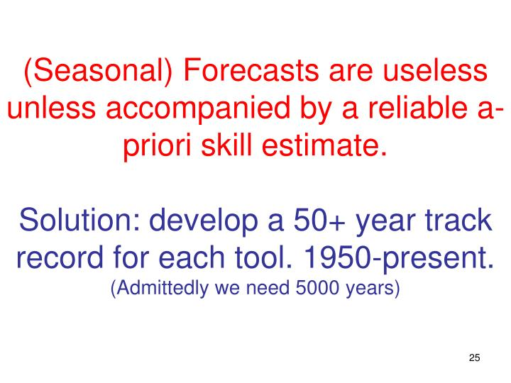 (Seasonal) Forecasts are useless unless accompanied by a reliable a-priori skill estimate.