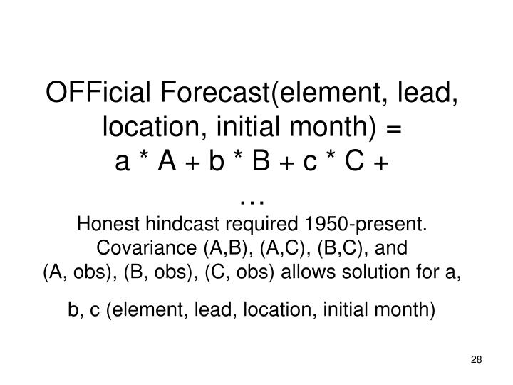 OFFicial Forecast(element, lead, location, initial month) =