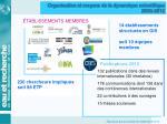 organisation et moyens de la dynamique scientifique 2005 2012