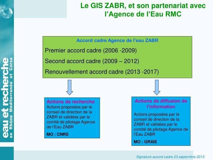 Le GIS ZABR, et son partenariat avec