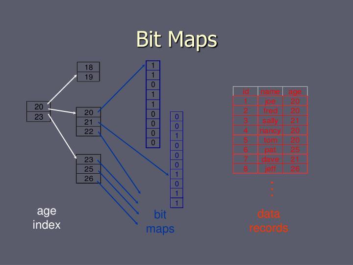 Bit Maps
